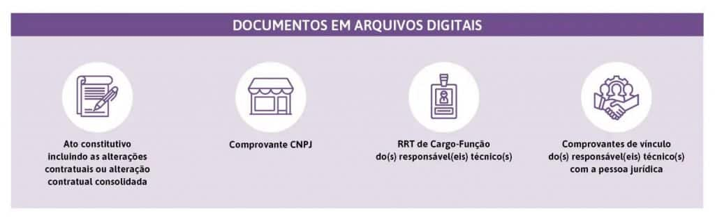 Infografico empresas CAU PE 1024x319 - CAU PE: conheça o Conselho de Arquitetura e Urbanismo de Pernambuco